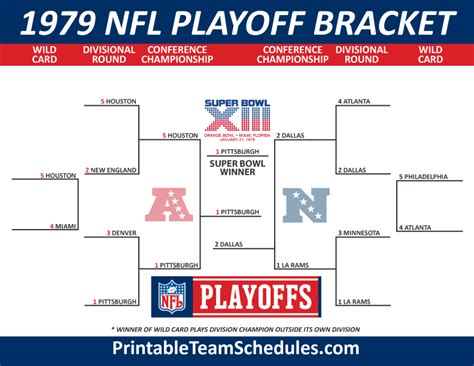 printable nfl schedule playoffs 1979 nfl playoff results nfl bracket history