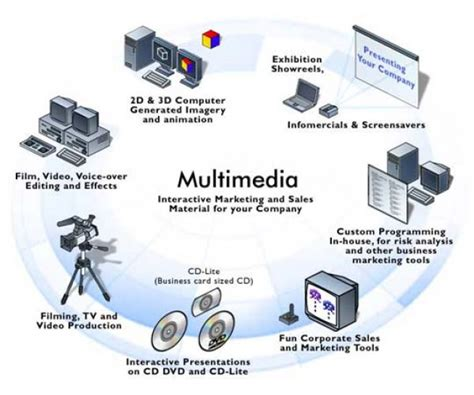 design elements of text media basic info about multimedia