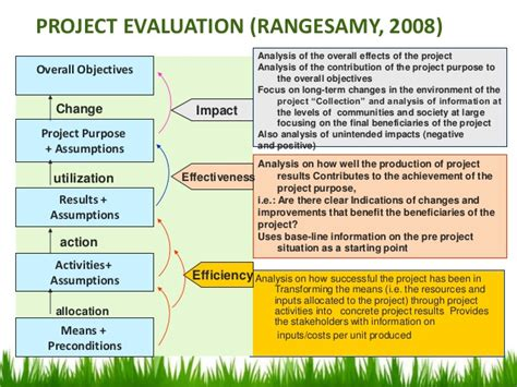 project evaluation project evaluation recycling and closing