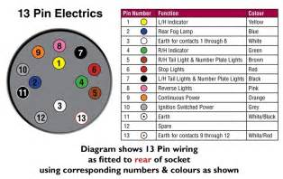 13 pin socket wiring diagram 12n 12s to 13 pin wiring