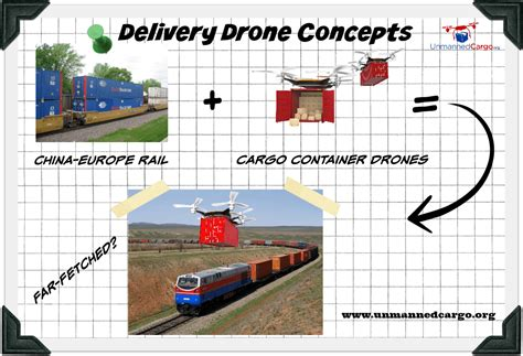 unmanned cargo cargo container stacking drones lifting