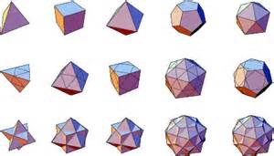 polyhedral dice geometry