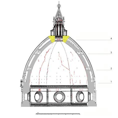 altezza cupola brunelleschi haines e battista un altra storia