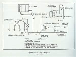 cub cadet charging system wiring diagram car wiring diagrams