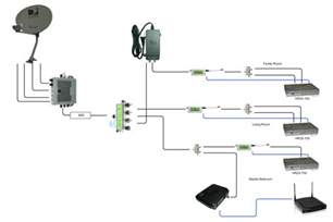 wiring diagram for directv genie installation wiring motorcycle wire harness images