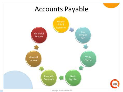 understanding accounts payable