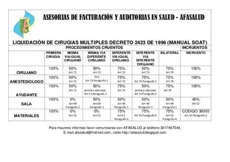 Manual Soat Liquidacion De Cirugias | liquidacion de cirugias multiples manual soat