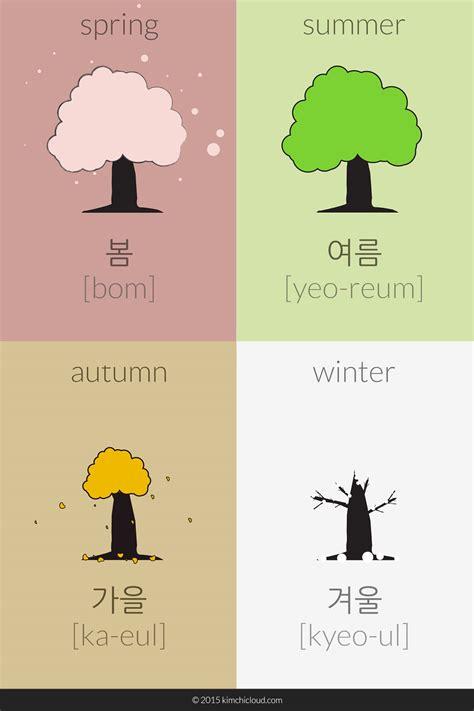 in korea seasons in korean kimchi cloud