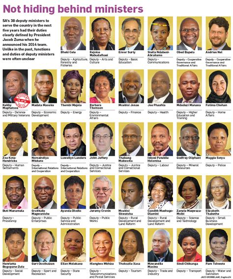 Sa Search Education Ministers Of South Africa