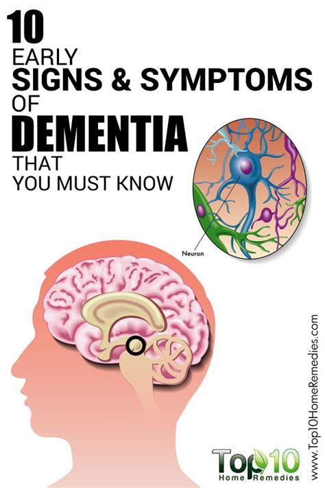 dementia symptoms 17 best images about dementia chronicles on free printable calendar
