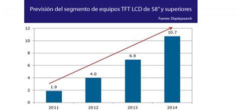 ficha cadastral completa empresa grandseg 1 los fabricantes de paneles est 225 n aumentando la producci 243 n