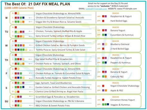 21 Day Fix Blank Template Search Results Calendar 2015 21 Day Fix Meal Plan Template