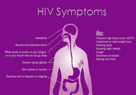 early hiv aids symptoms ehow 1000 ideas about hiv symptoms on pinterest hiv symptoms