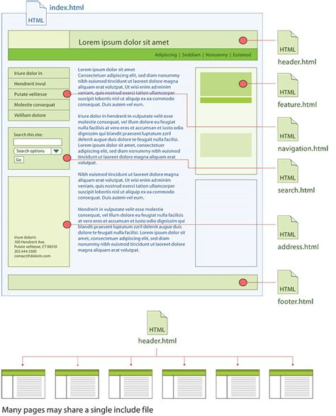 layout of web page site file structure web style guide 3
