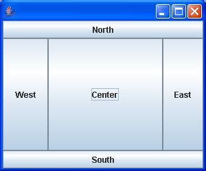 gridlayout javadoc java how to get the west and east of a borderlayout