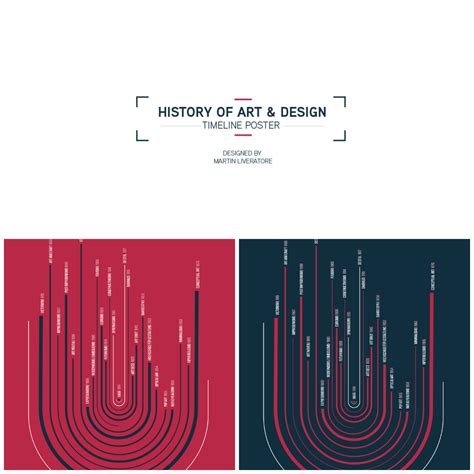 history of graphics design history of art design timeline posters on behance