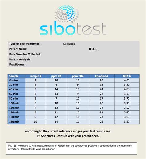 Complete Digestive Stool Analysis by 77 Cdsa Stool Test Genova Cdsa 20 Digestive Stool