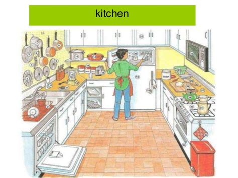 home design vocabulary english kitchen vocabulary