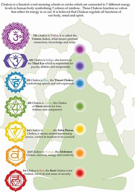 chakra colors in order chakras and healing methods kimber s