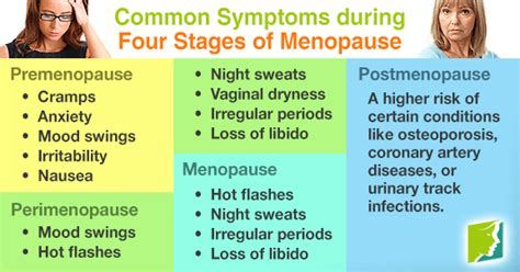 menopause treatments the perimenopause blog balancechiropractic s blog chicago healers