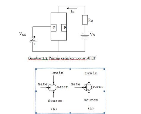 karakteristik transistor efek medan karakteristik transistor efek medan 28 images klasifikasi transistor dan pengkodean
