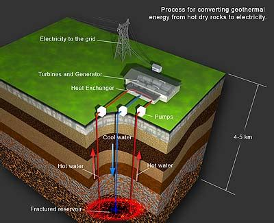 geothermal power plant zoombd24
