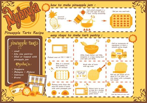 recipe infographics 1000 images about recipe infographics on pinterest