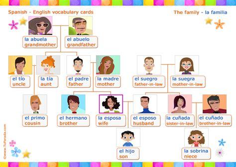 imagenes de la familia en ingles vocabulario espa 241 ol ingl 233 s la familia the family