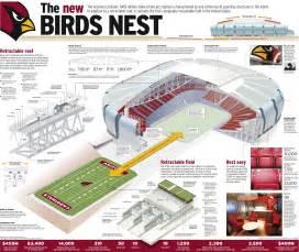 University Of Phoenix Stadium Map by University Of Phoenix Arizona Images