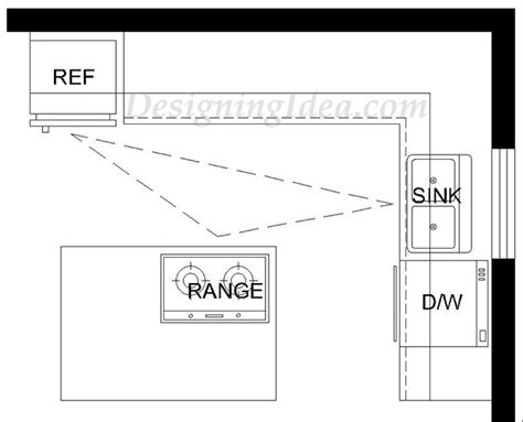 l shaped kitchen layout 37 l shaped kitchen designs layouts pictures