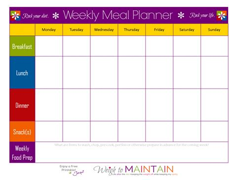 weekly food chart template meal schedule template planner templat monthly meal schedule