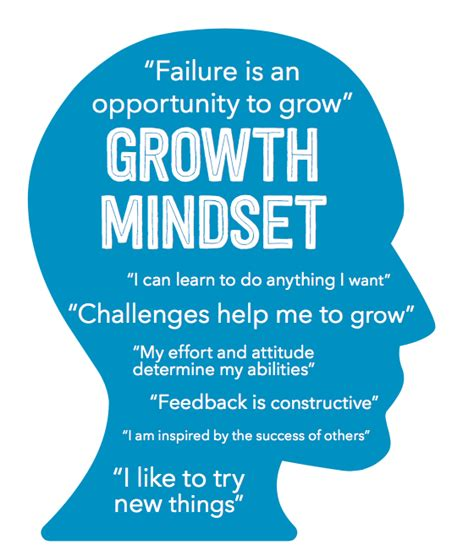 i can t do that yet growth mindset books growing the growth mindset you can do it