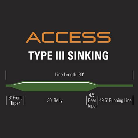 Sinking Fly Line Types sink fly line access type iii sinking line orvis