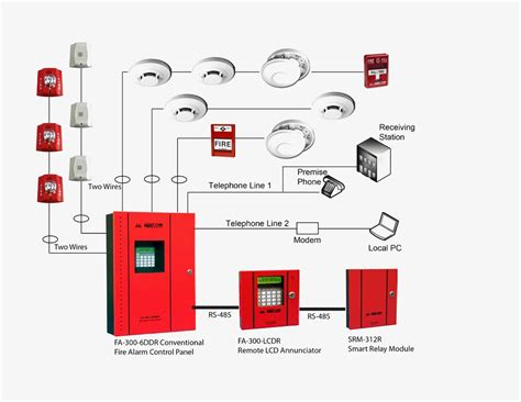 alarm system connection diagram great alarm system wiring diagram alarm