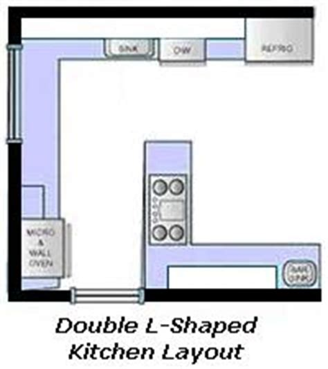 guides to apply l shaped best kitchen guide basics designs layouts