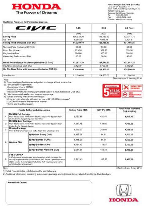 honda car price list honda malaysia hikes prices from january 1 2016