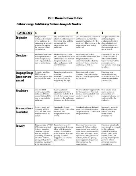 Oral Presentation Rubrics Presentation Rubric Template