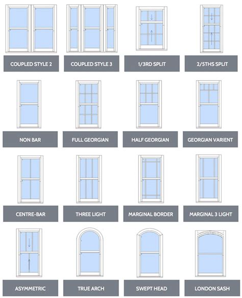 Pictures Of Replacement Windows Styles Decorating Sash Windows Traditional Sash Replacement Glazing