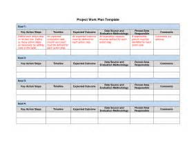 work plan template best photos of professional work plan template
