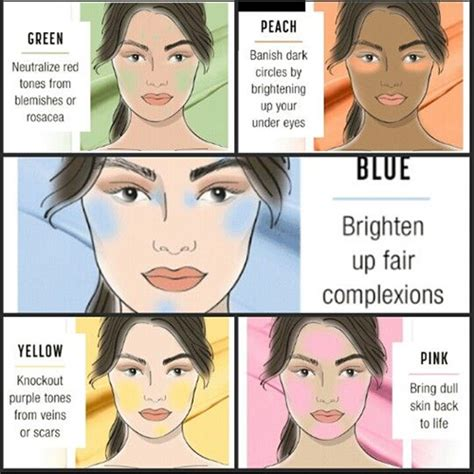 how to use color correcting concealers how to use color correcting concealer style wile
