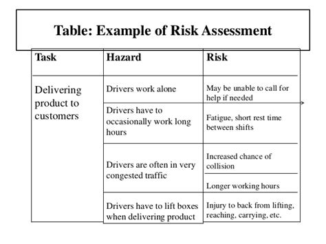 Workplace Risk Assessment Template by Risk Assessment At Workplace