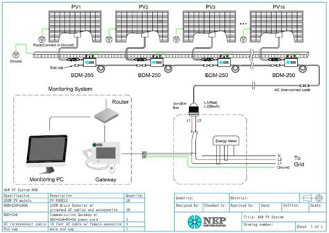 enphase microinverter wiring enphase wiring diagram
