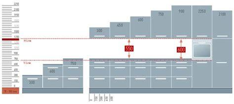 Arbeitsplattenhöhe Norm ikea k 252 chen h 246 he arbeitsplatte nazarm