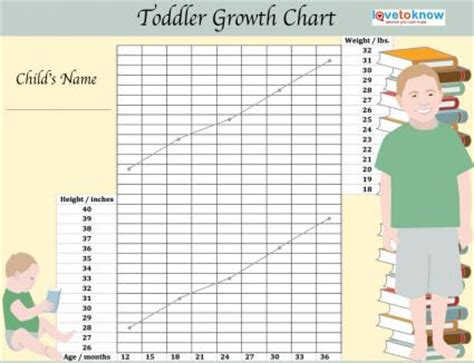 printable toddler growth chart toddler growth chart lovetoknow