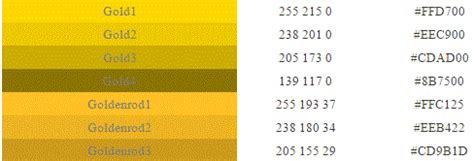 gold color rgb pantone colors in photoshop driverlayer search engine