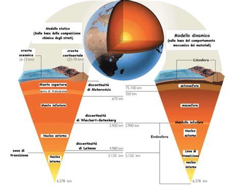 calore interno della terra la terra ha uno strato in pi 249 la macchina tempo