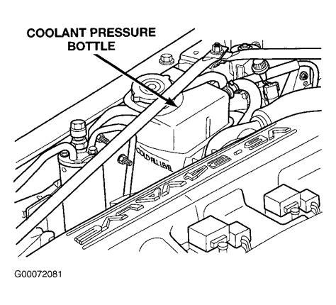 It Well Fixya by Solved Diagram For Dodge Caravan Serpentine Belt Fixya