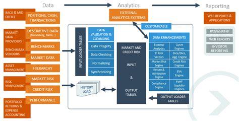 product management workflow otcfin portfolio and risk management solutions data