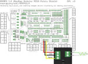 iphone 4 usb cable wiring diagram iphone free engine image for user manual