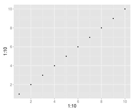 ggplot2 theme font size r how to change the default font size in ggplot2 stack